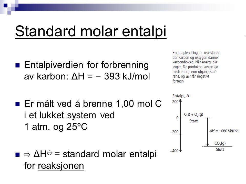 Standard molar entalpi