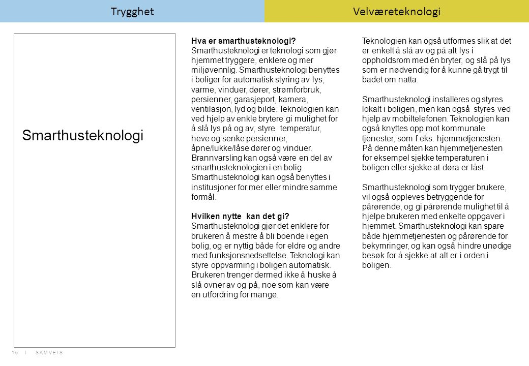 Smarthusteknologi Trygghet Velværeteknologi Hva er smarthusteknologi