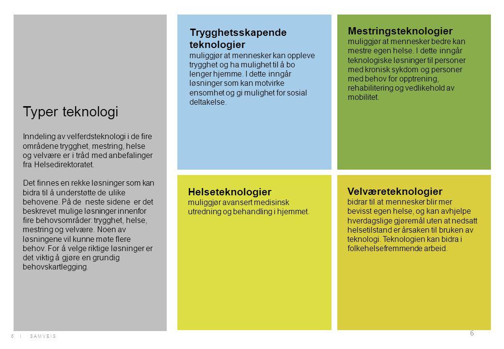 Typer teknologi Trygghetsskapende teknologier Mestringsteknologier