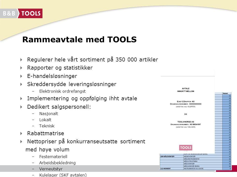Rammeavtale med TOOLS Regulerer hele vårt sortiment på 350 000 artikler. Rapporter og statistikker.