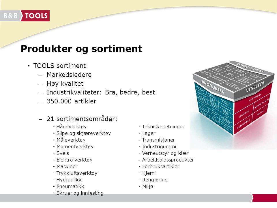 Produkter og sortiment