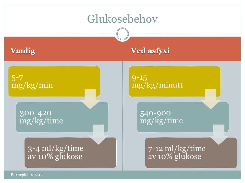 Glukosebehov Vanlig Ved asfyxi Barnepleiere 2011 5-7 mg/kg/min