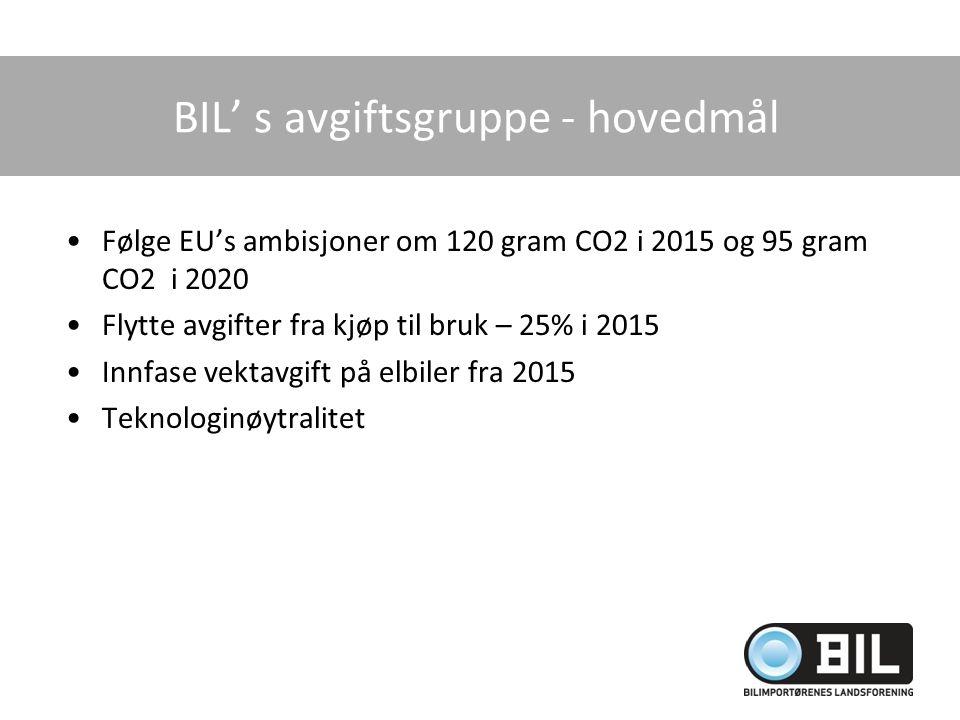 BIL' s avgiftsgruppe - hovedmål