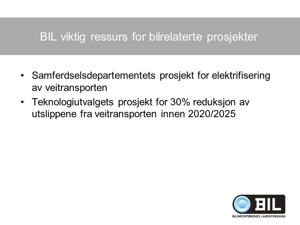 BIL viktig ressurs for bilrelaterte prosjekter