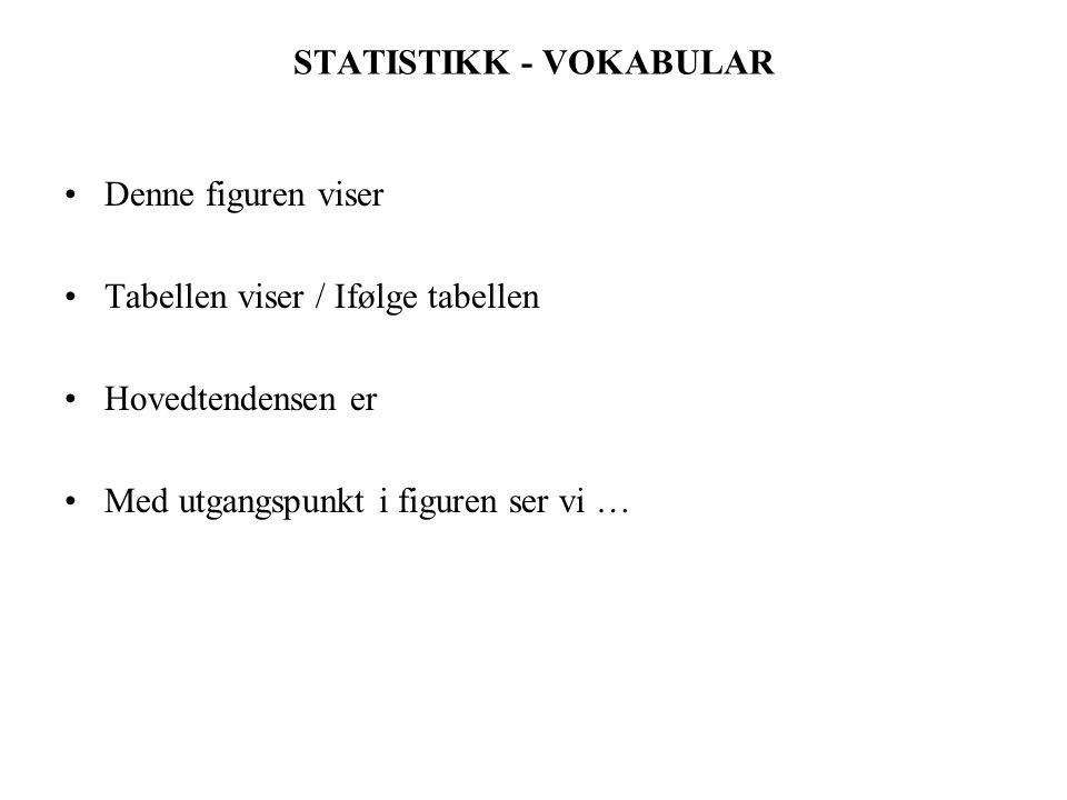 STATISTIKK - VOKABULAR