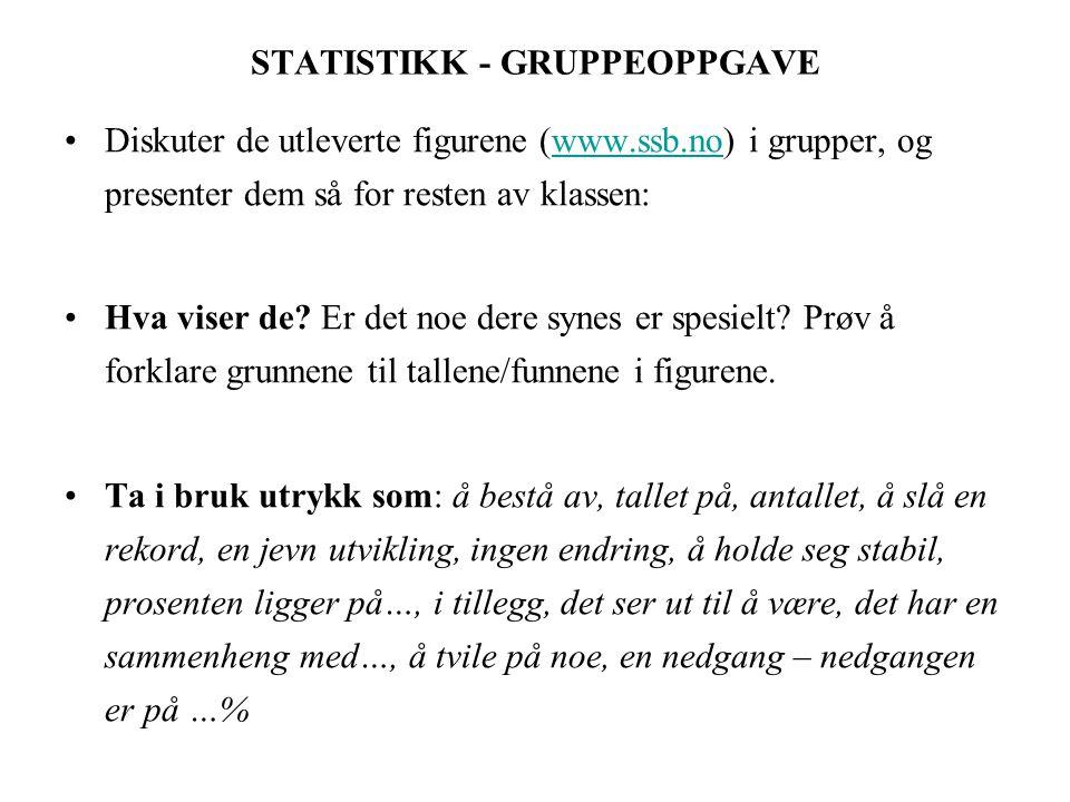STATISTIKK - GRUPPEOPPGAVE