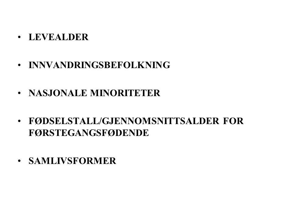 LEVEALDER INNVANDRINGSBEFOLKNING. NASJONALE MINORITETER. FØDSELSTALL/GJENNOMSNITTSALDER FOR FØRSTEGANGSFØDENDE.