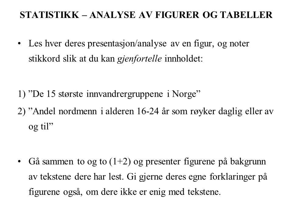 STATISTIKK – ANALYSE AV FIGURER OG TABELLER