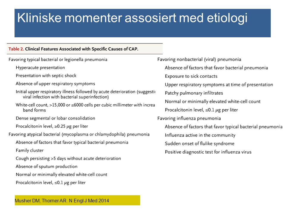 Musher DM, Thorner AR. N Engl J Med 2014