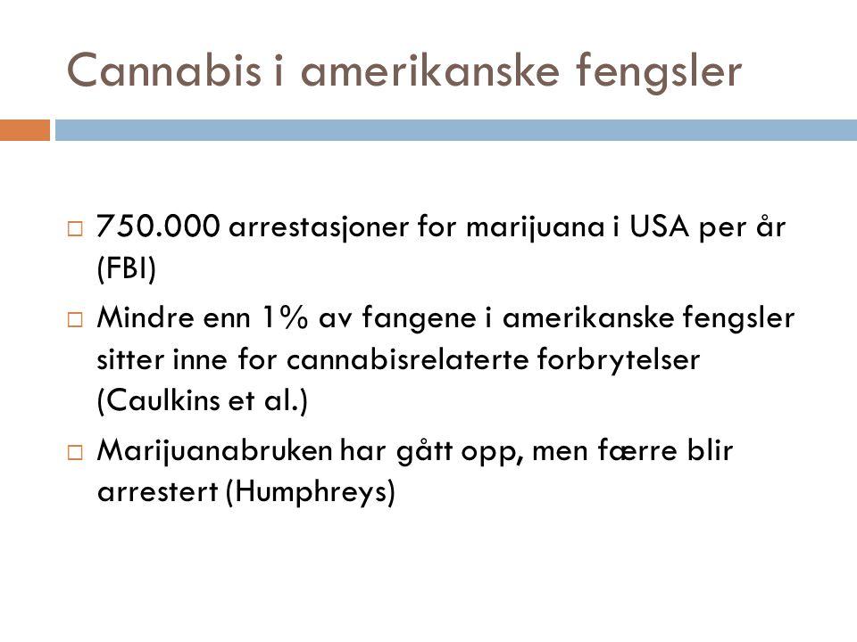 Cannabis i amerikanske fengsler