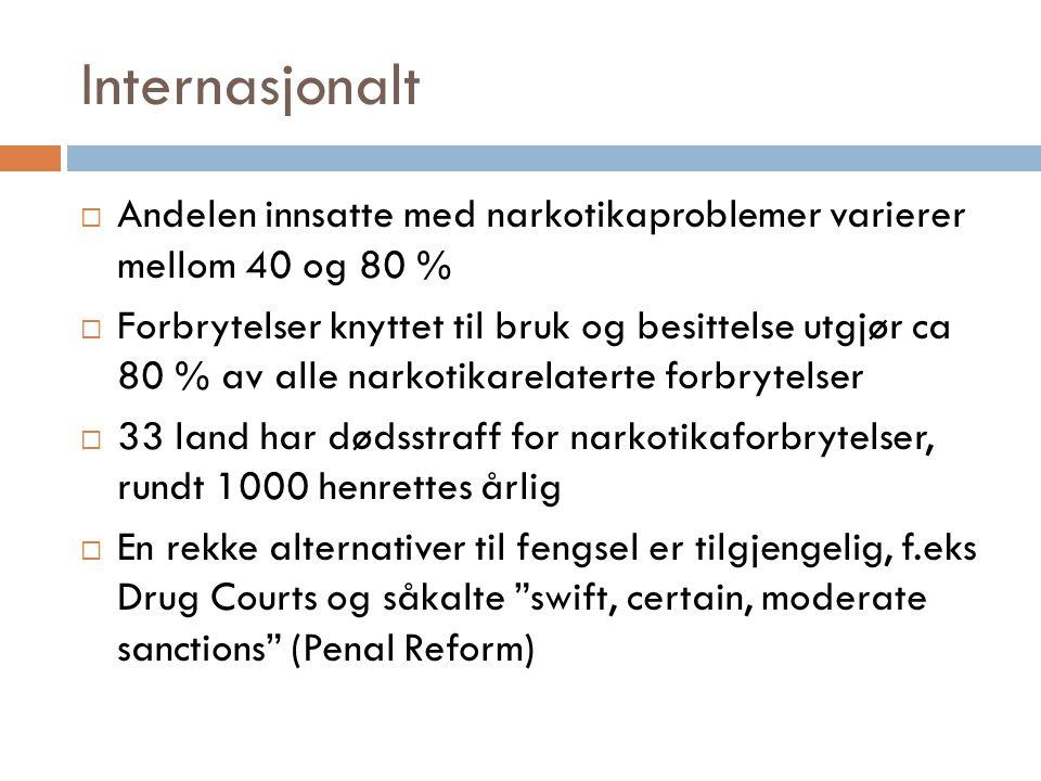 Internasjonalt Andelen innsatte med narkotikaproblemer varierer mellom 40 og 80 %