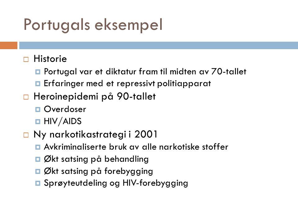 Portugals eksempel Historie Heroinepidemi på 90-tallet