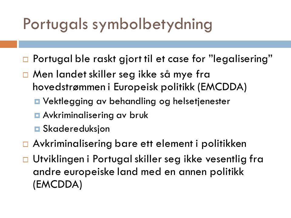 Portugals symbolbetydning