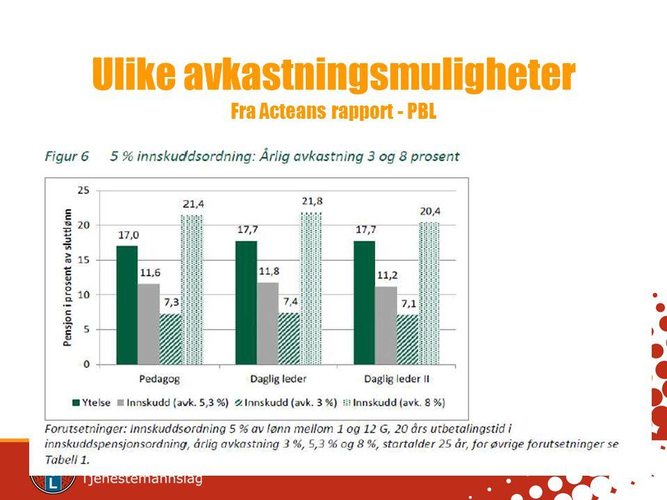 Ulike avkastningsmuligheter Fra Acteans rapport - PBL
