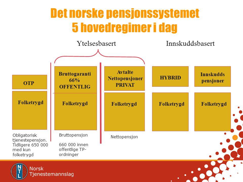Det norske pensjonssystemet 5 hovedregimer i dag