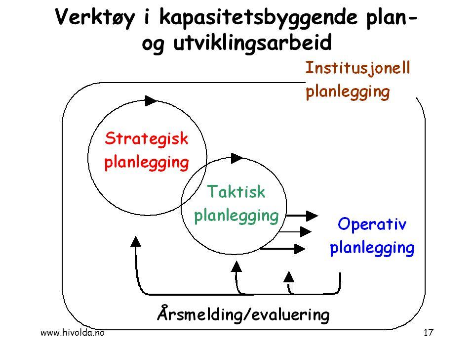 Verktøy i kapasitetsbyggende plan- og utviklingsarbeid