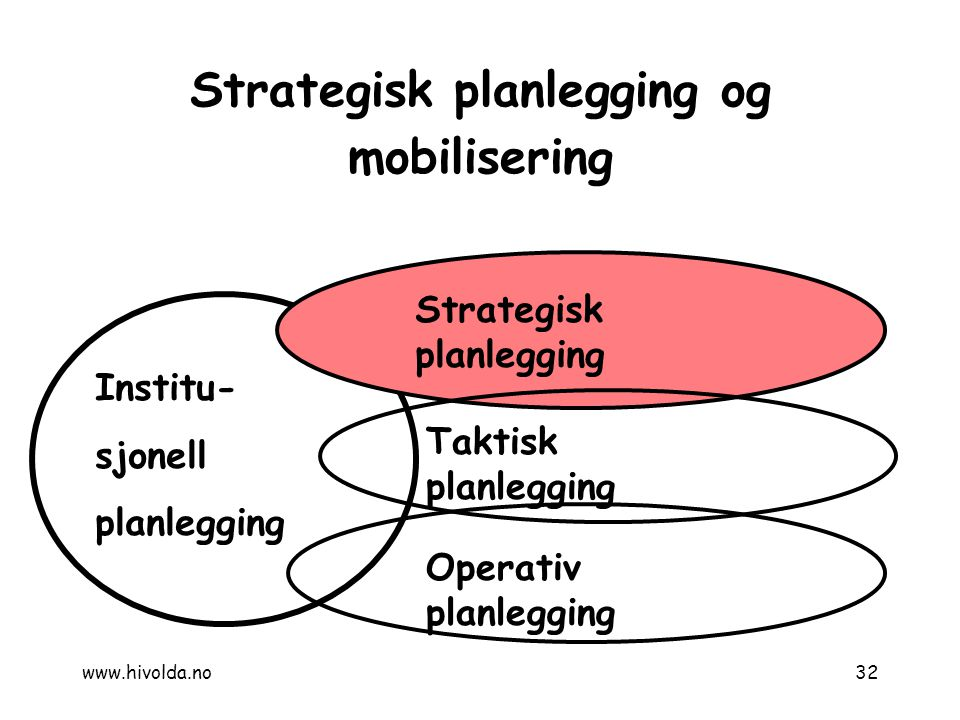 Strategisk planlegging og mobilisering