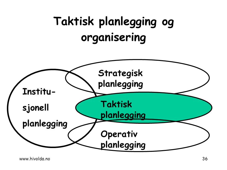 Taktisk planlegging og organisering
