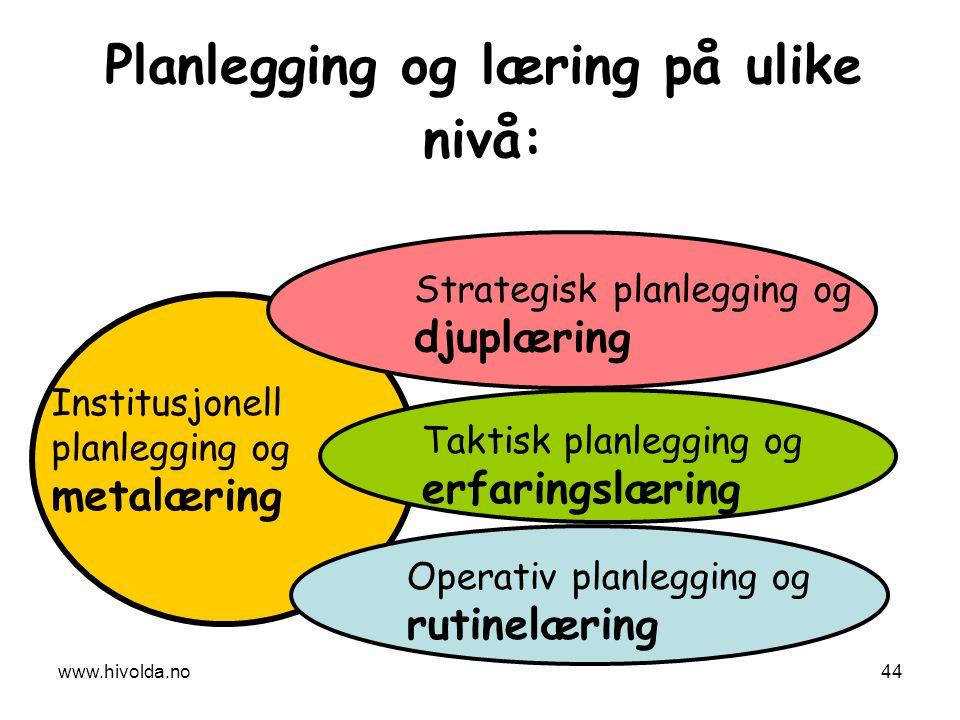 Planlegging og læring på ulike nivå: