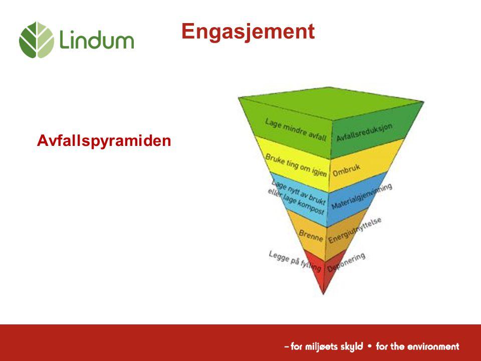 Engasjement Avfallspyramiden
