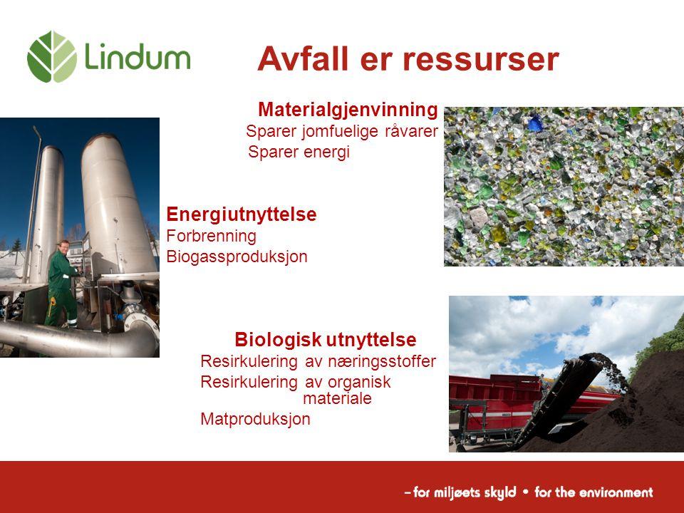 Avfall er ressurser Materialgjenvinning Energiutnyttelse