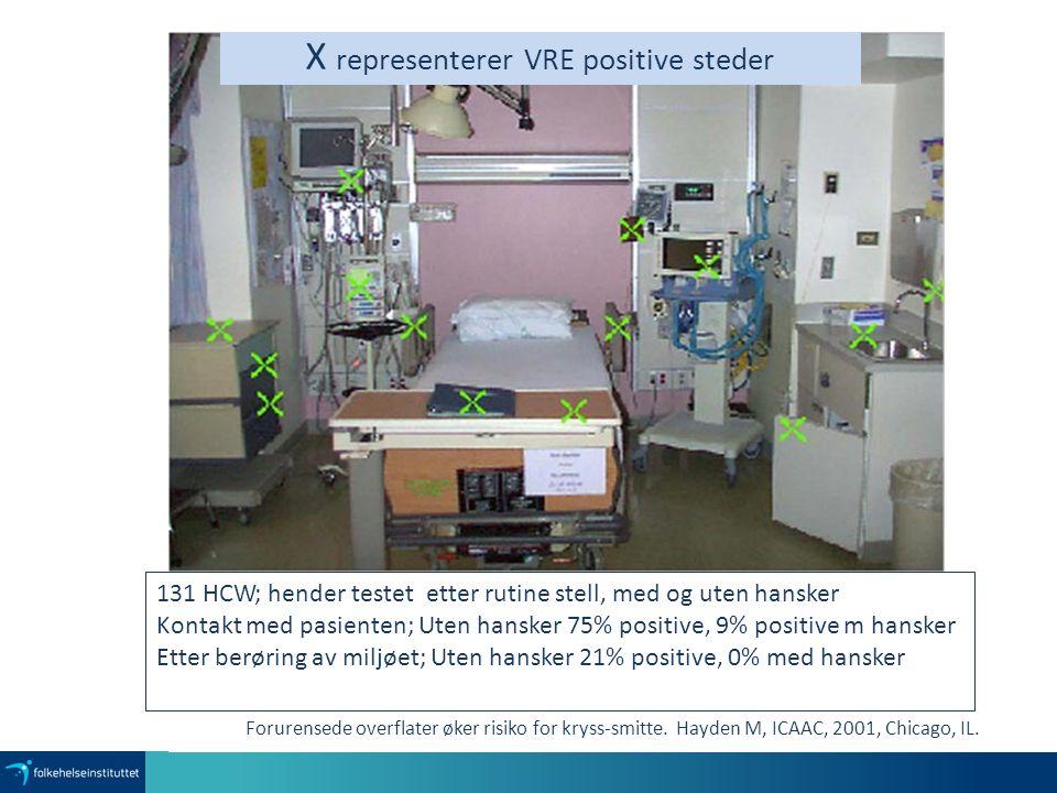 X representerer VRE positive steder