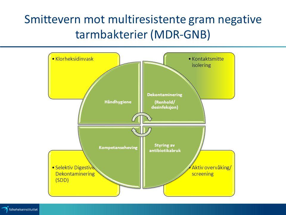 Smittevern mot multiresistente gram negative tarmbakterier (MDR-GNB)