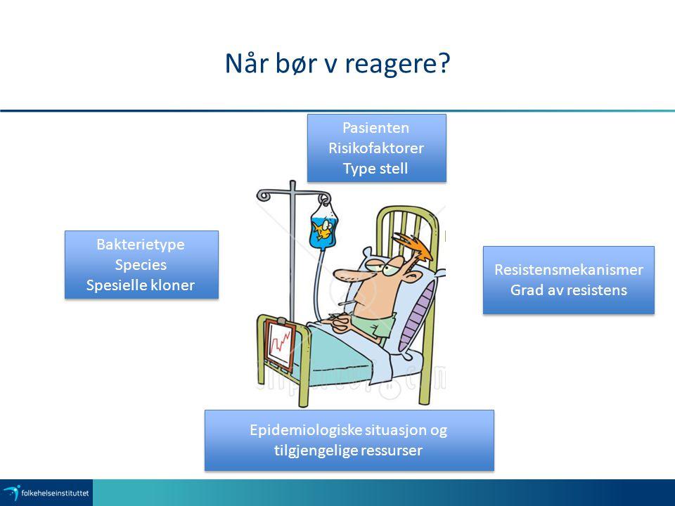 Epidemiologiske situasjon og tilgjengelige ressurser