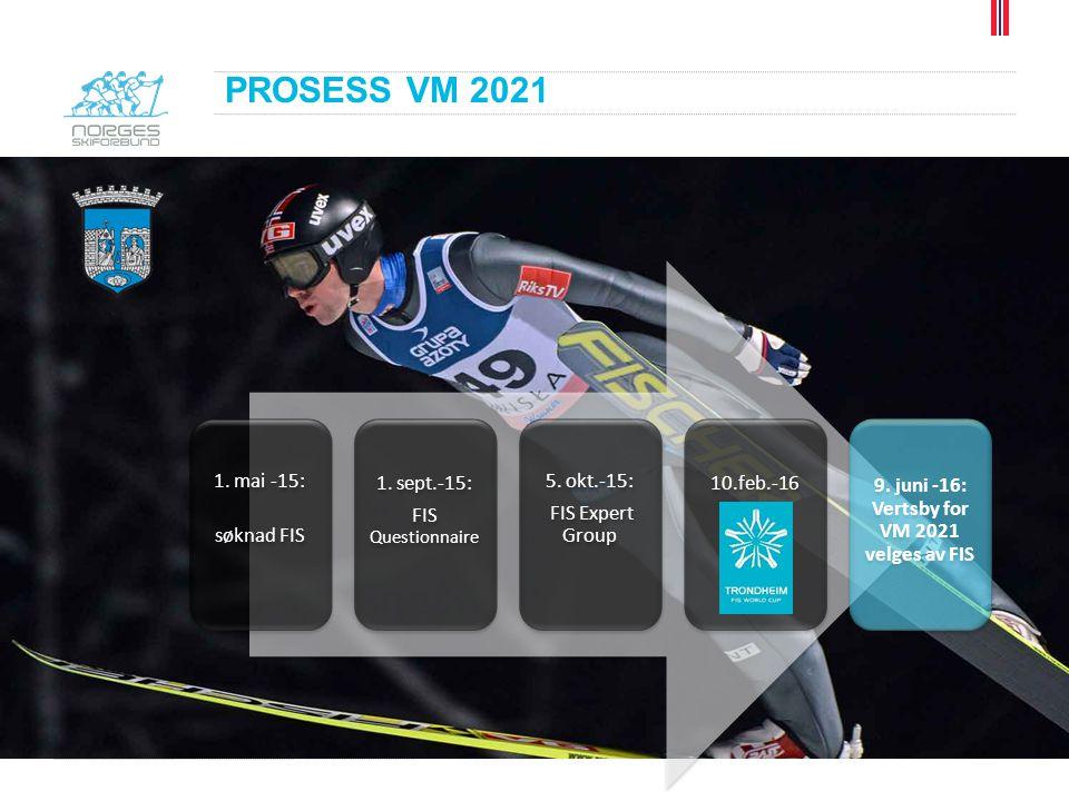 9. juni -16: Vertsby for VM 2021 velges av FIS