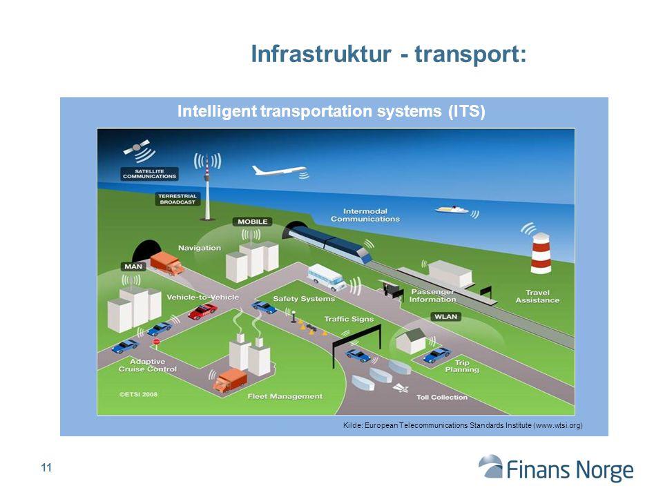 Infrastruktur - transport: