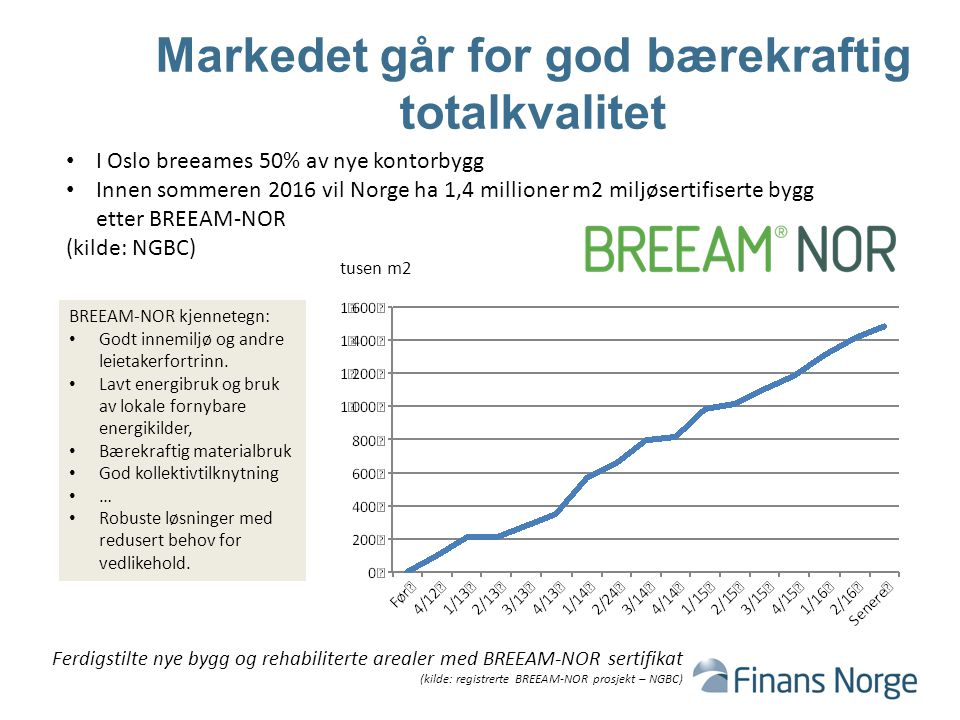 Markedet går for god bærekraftig totalkvalitet