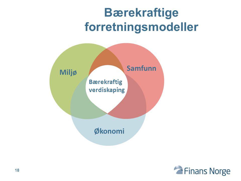 Bærekraftige forretningsmodeller