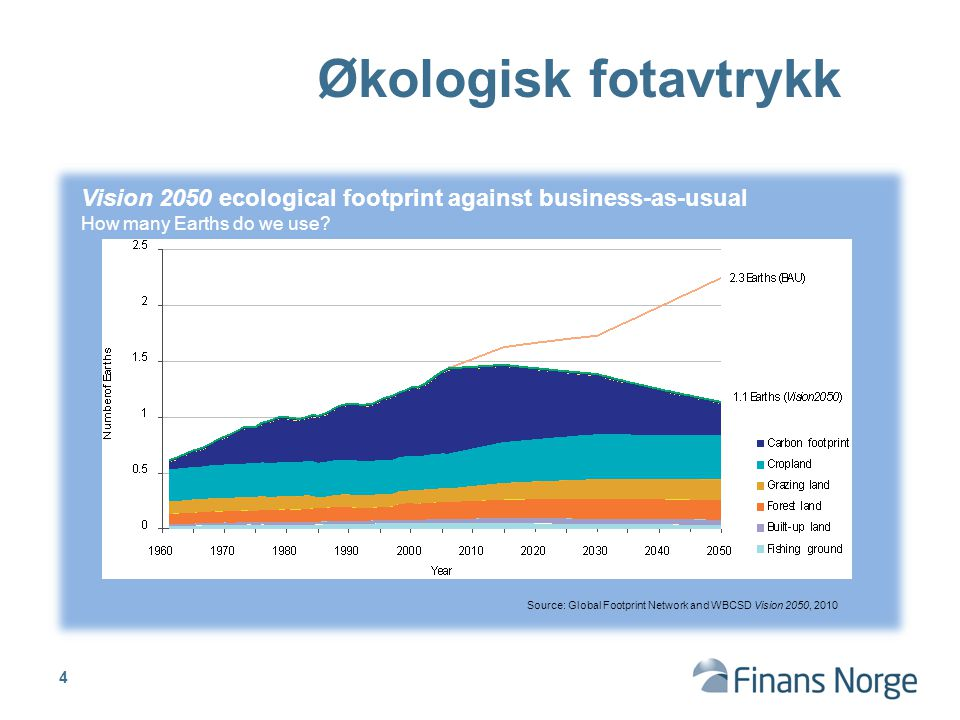 Økologisk fotavtrykk Vision 2050 ecological footprint against business-as-usual. How many Earths do we use