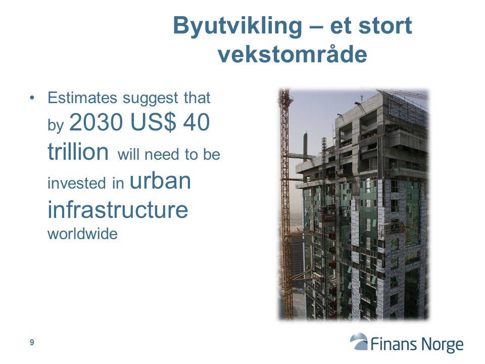 Byutvikling – et stort vekstområde