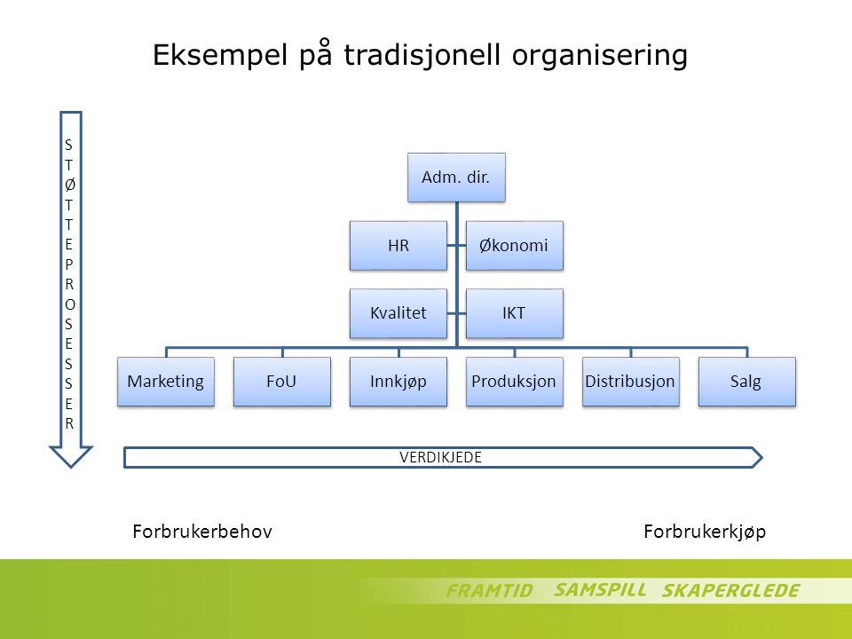 Eksempel på tradisjonell organisering