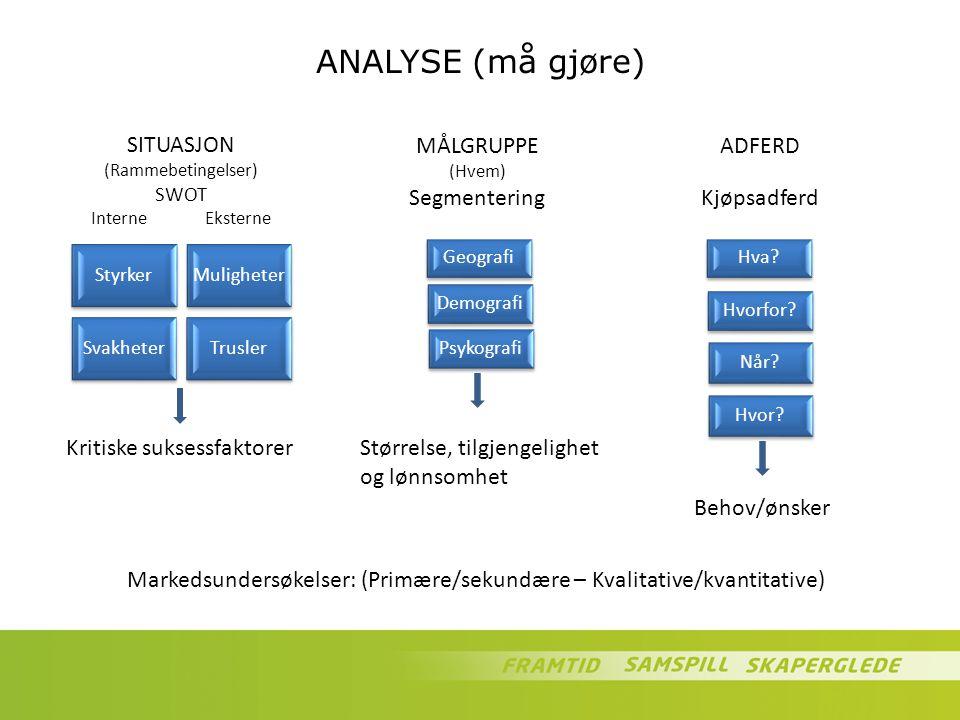 Markedsundersøkelser: (Primære/sekundære – Kvalitative/kvantitative)