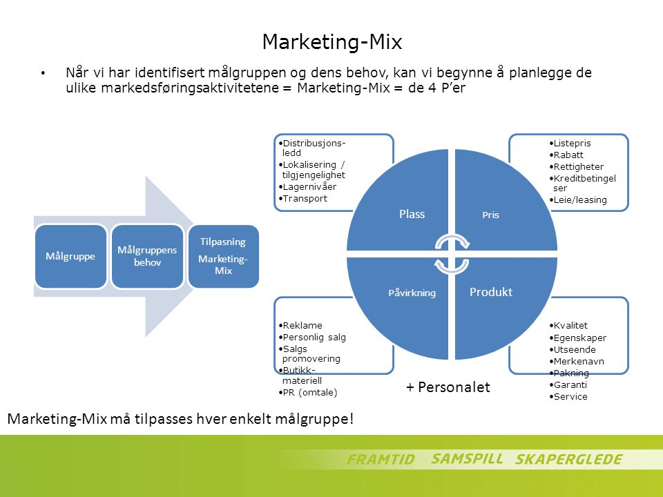 Marketing-Mix + Personalet