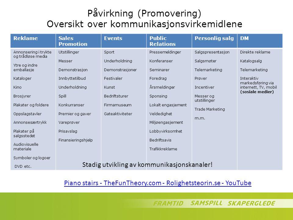 Påvirkning (Promovering) Oversikt over kommunikasjonsvirkemidlene