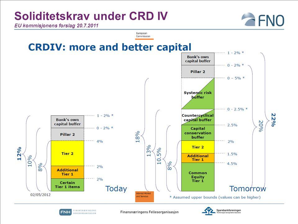 Soliditetskrav under CRD IV EU kommisjonens forslag 20.7.2011