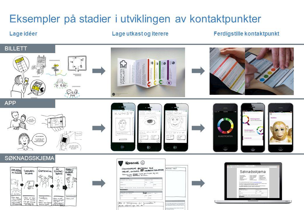 Eksempler på stadier i utviklingen av kontaktpunkter