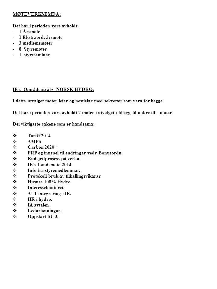 MØTEVERKSEMDA: Det har i perioden vore avholdt: 1 Årsmøte. 1 Ekstraord. årsmøte. 3 medlemsmøter.