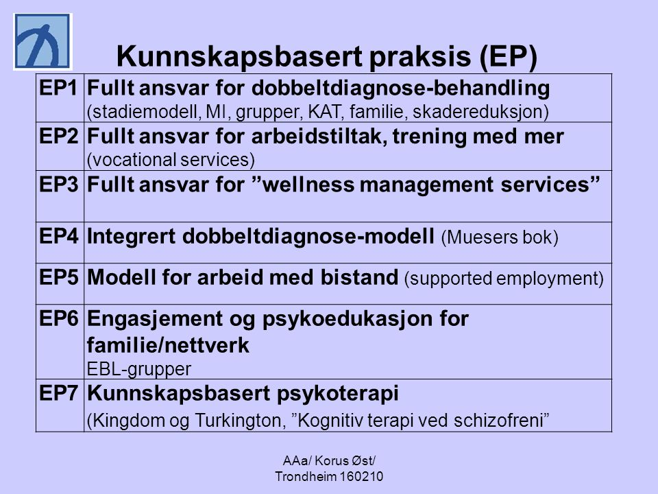 Kunnskapsbasert praksis (EP)