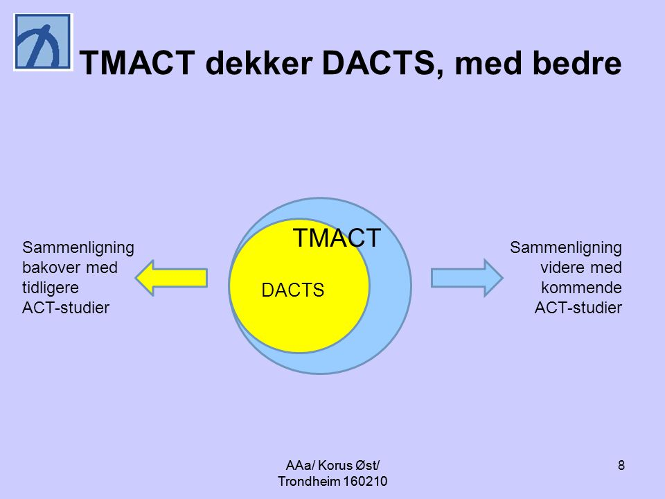 TMACT dekker DACTS, med bedre