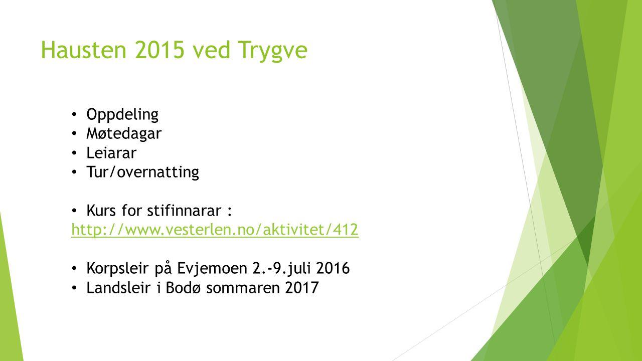 Hausten 2015 ved Trygve Oppdeling Møtedagar Leiarar Tur/overnatting