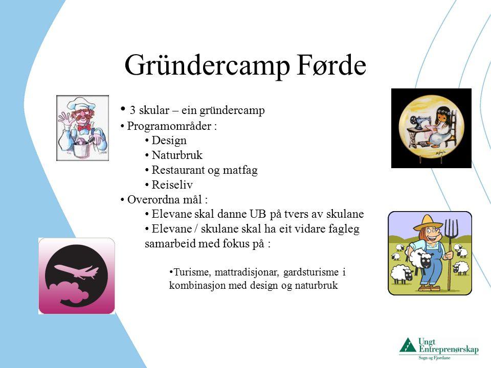 Gründercamp Førde 3 skular – ein gründercamp Programområder : Design