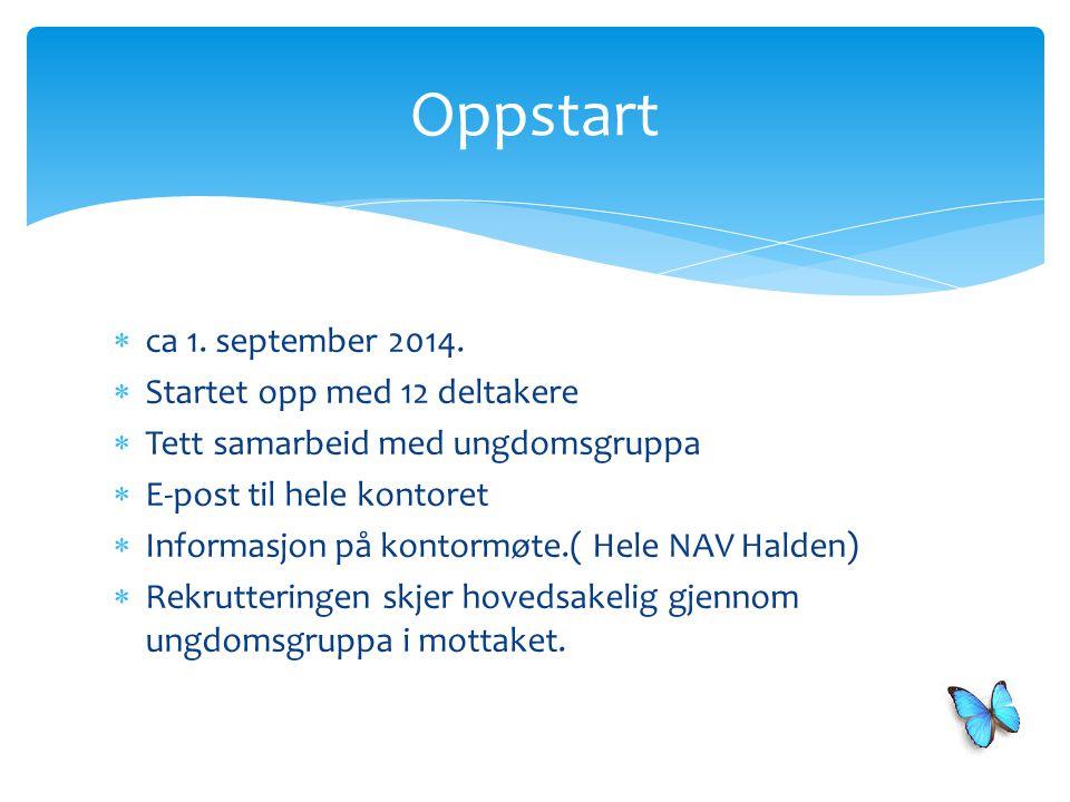 Oppstart ca 1. september 2014. Startet opp med 12 deltakere