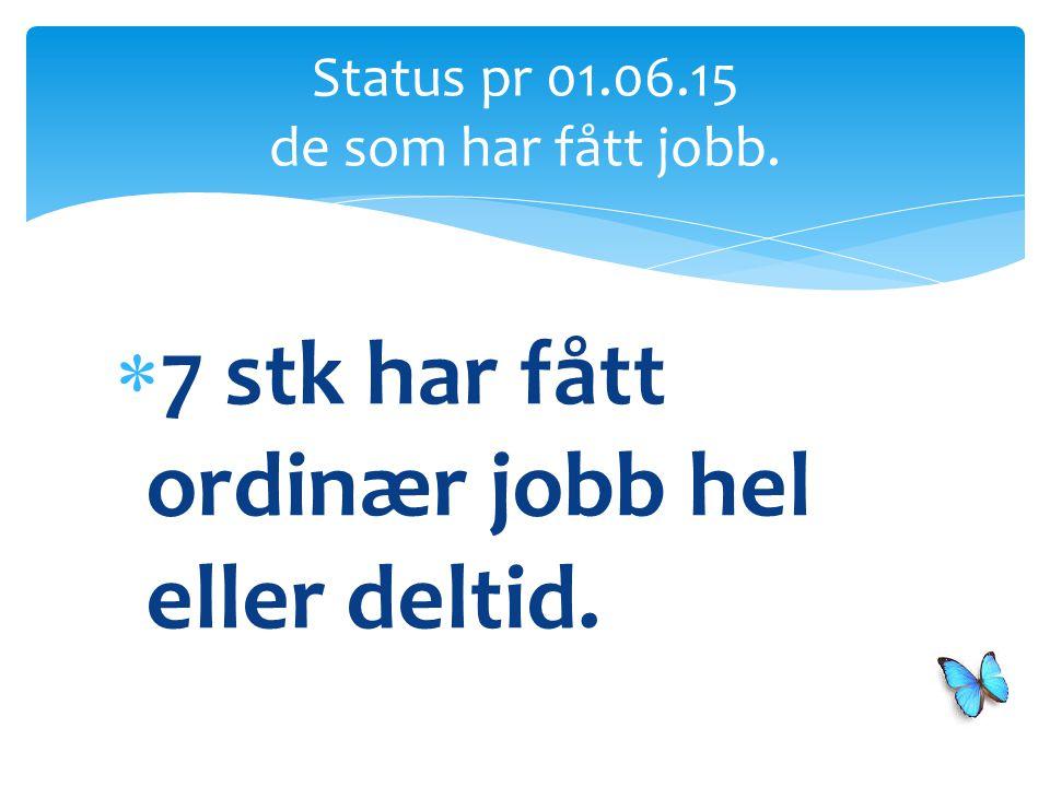 Status pr 01.06.15 de som har fått jobb.