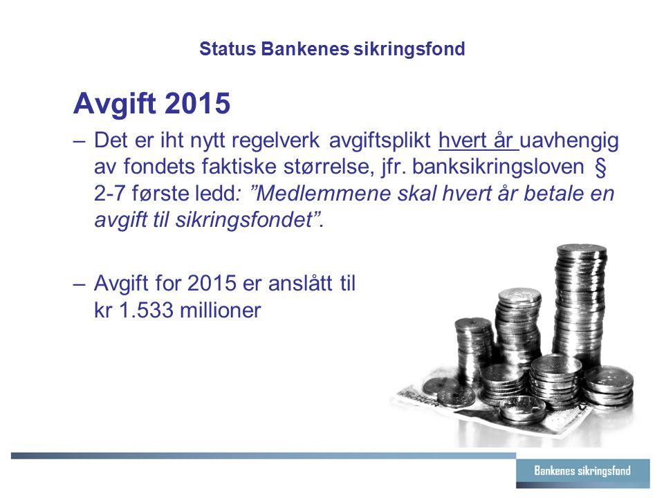 Status Bankenes sikringsfond