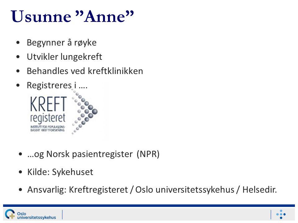 Usunne Anne Begynner å røyke Utvikler lungekreft