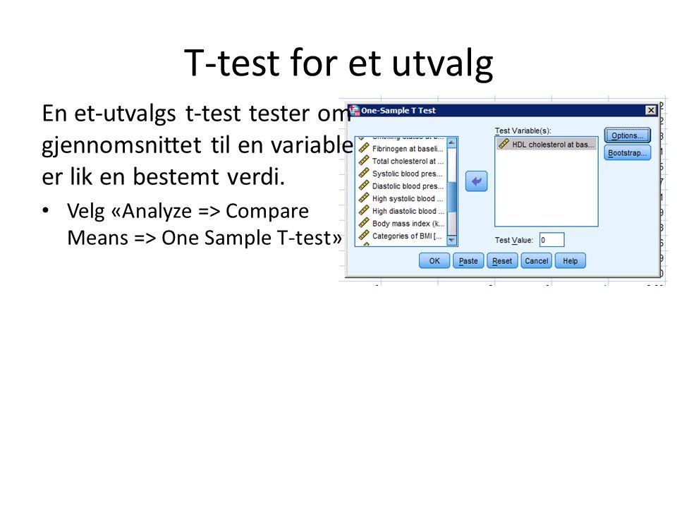 T-test for et utvalg En et-utvalgs t-test tester om gjennomsnittet til en variable er lik en bestemt verdi.